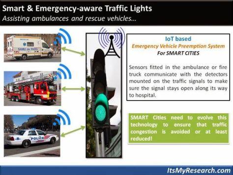 Teknologi pada lampu lalu lintas. Sumber: www.itsmyreseach.com.