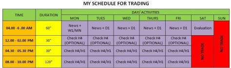 Jadwal trading